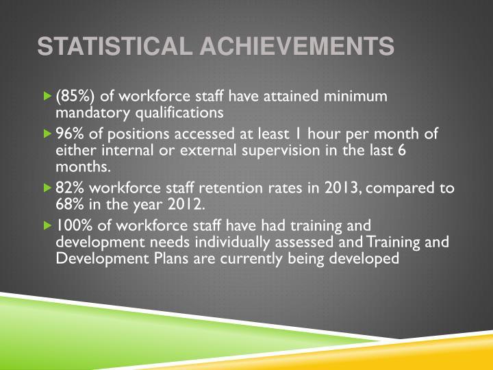 Statistical Achievements