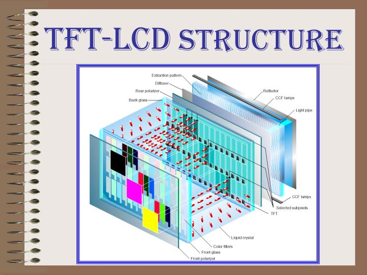 Ppt Tft Lcd Process Titan Tao Powerpoint Presentation