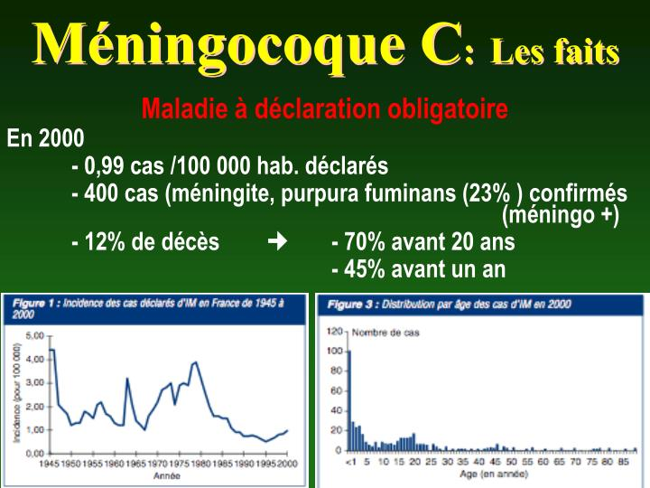 Méningocoque C