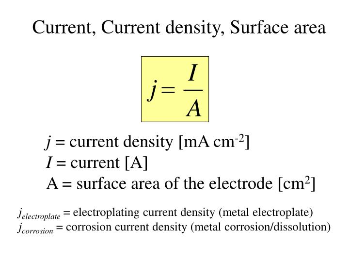 Current, Current density, Surface area