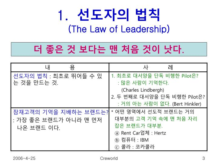 The law of leadership