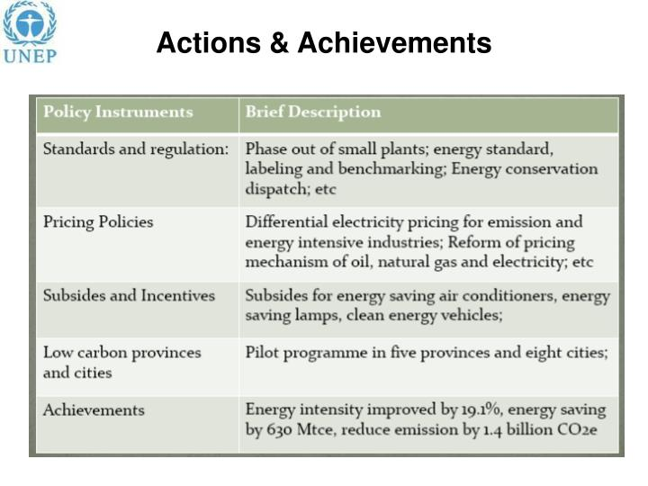 Actions & Achievements