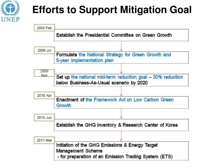 Efforts to Support Mitigation Goal