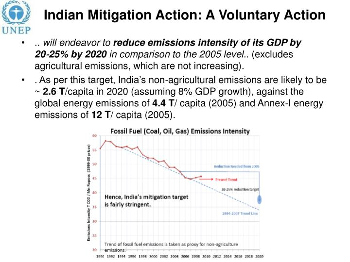 Indian Mitigation Action: A Voluntary Action