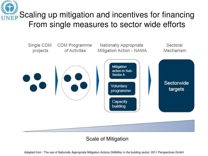 Scaling up mitigation and incentives for financing from single measures to sector wide efforts