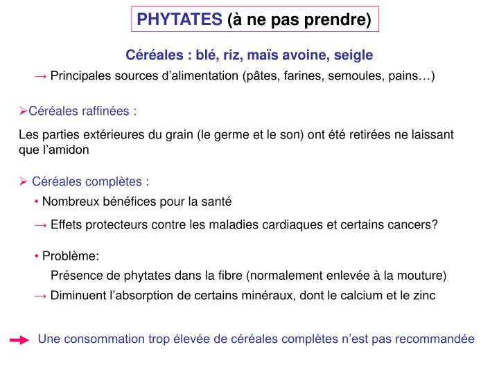 PHYTATES