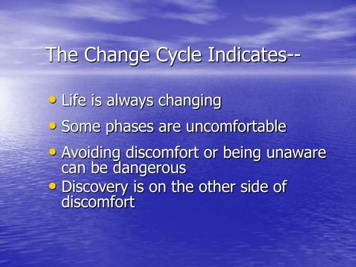 The Change Cycle Indicates--