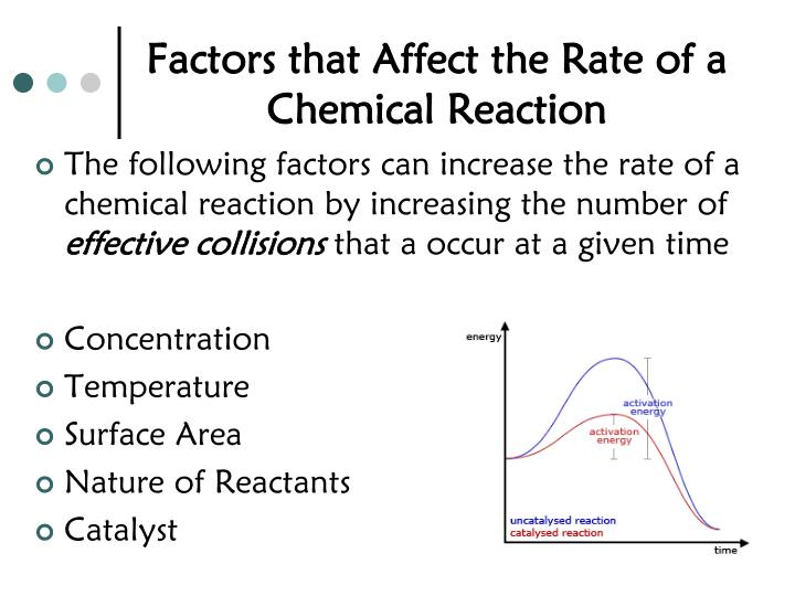 what causes maximize your pace associated with any inorganic reaction