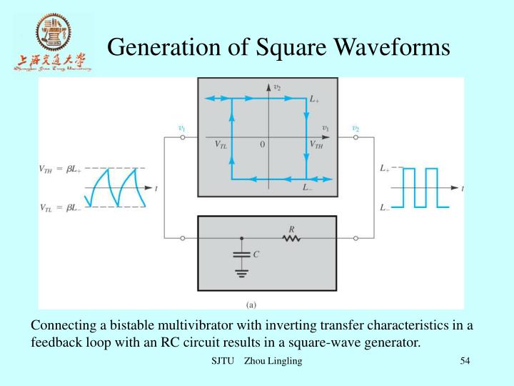Cool Ppt Chapter 7 Operational Amplifier And Its Applications Wiring Digital Resources Jebrpcompassionincorg