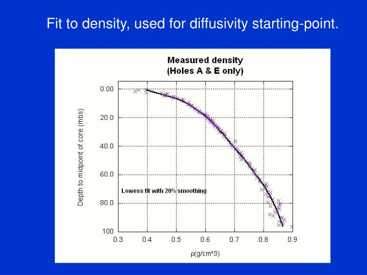 Fit to density, used for diffusivity starting-point.