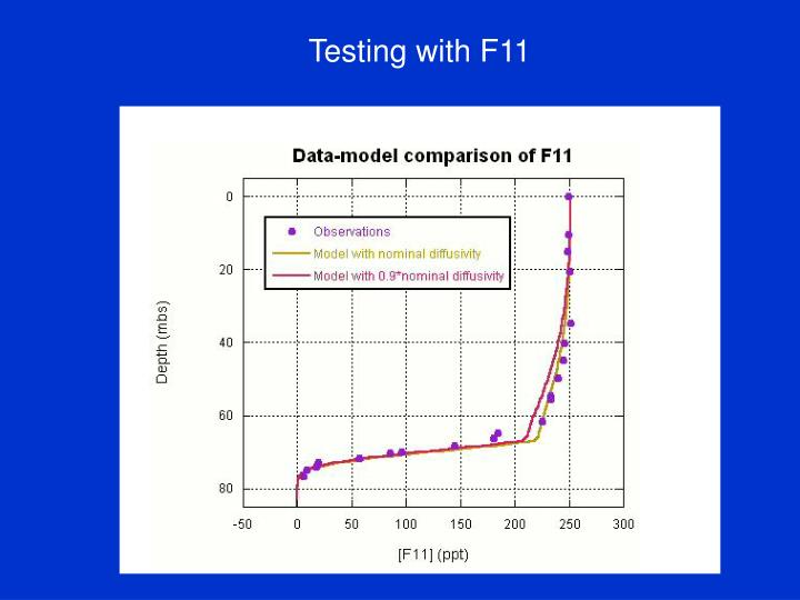 Testing with F11