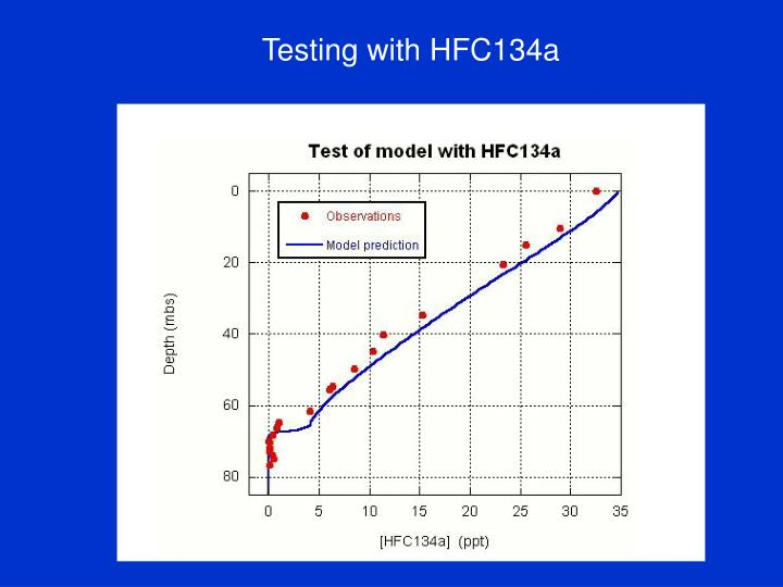 Testing with HFC134a