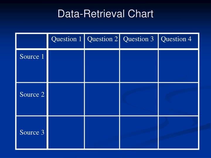 Data-Retrieval Chart