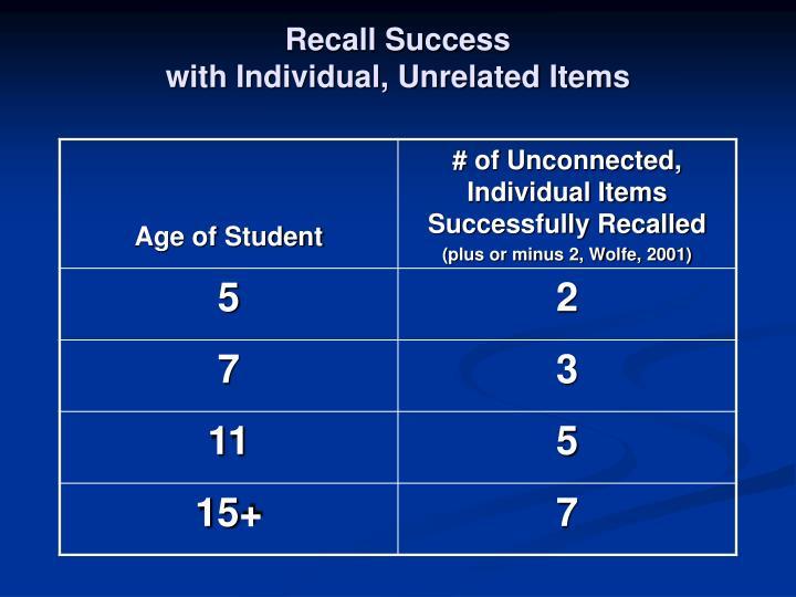 Recall Success