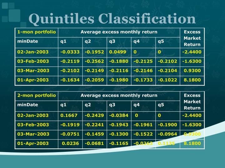 Quintiles Classification