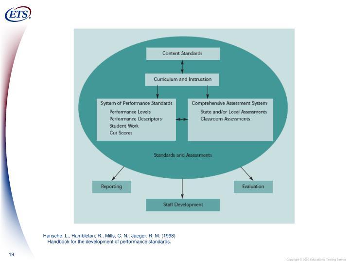 Hansche, L., Hambleton, R., Mills, C. N., Jaeger, R. M. (1998)   Handbook for the development of performance standards.