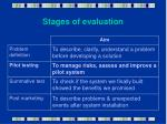 stages of evaluation