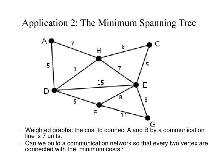 Application 2: The Minimum Spanning Tree