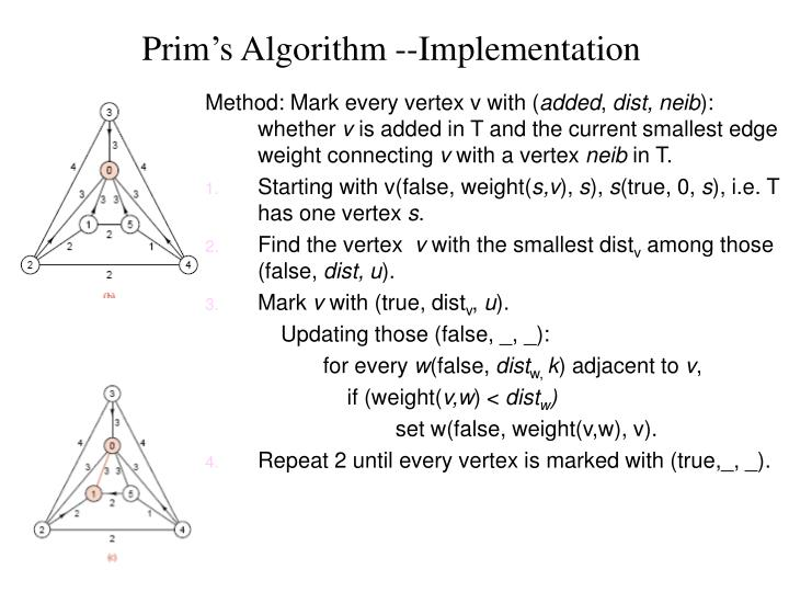 Prim's Algorithm --Implementation
