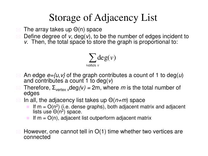 Storage of Adjacency List