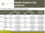 health impact of air pollution2