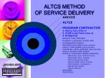 altcs method of service delivery