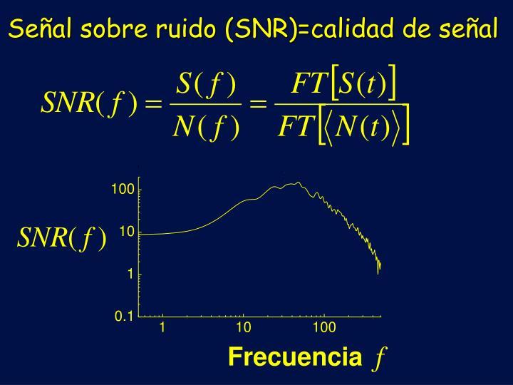 Señal sobre ruido (SNR)=calidad de señal