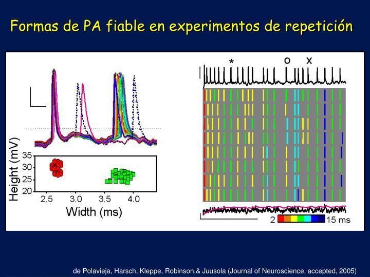 Formas de PA fiable en experimentos de repetición