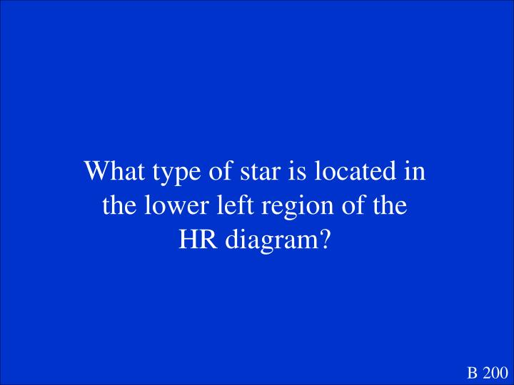 What type of star is located in the lower left region of the HR diagram?