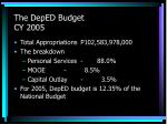 the deped budget cy 2005