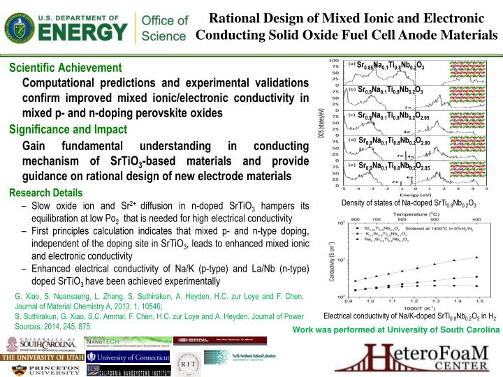 PPT - Rational Design of Mixed Ionic and Electronic