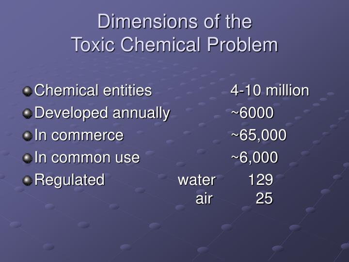 Dimensions of the toxic chemical problem