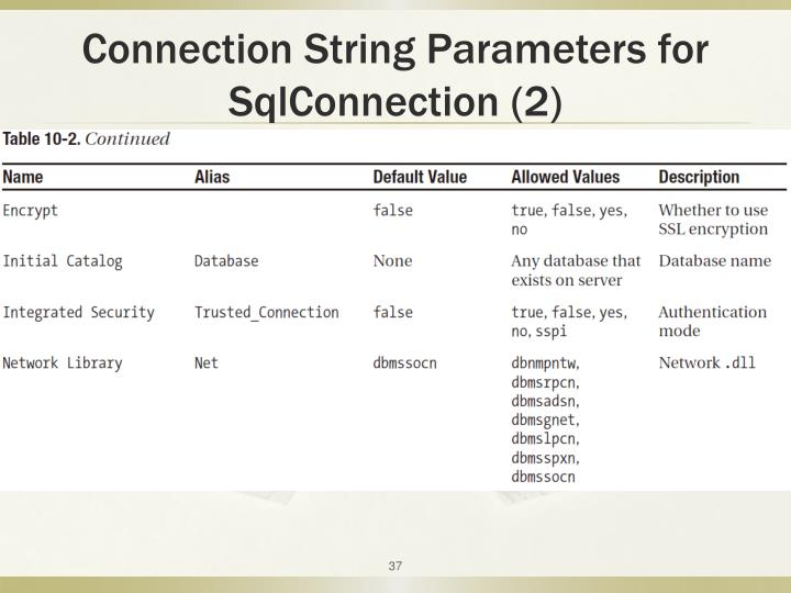 Connection String Parameters for SqlConnection (2)
