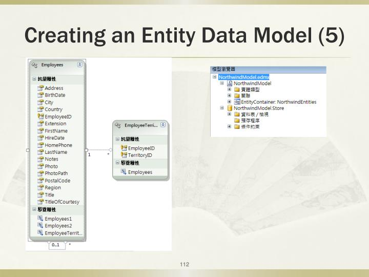 Creating an Entity Data Model (5)