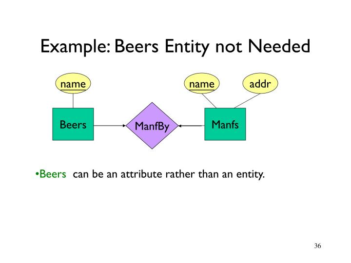 Example: Beers Entity not Needed