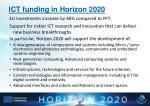 ict funding in horizon 2020