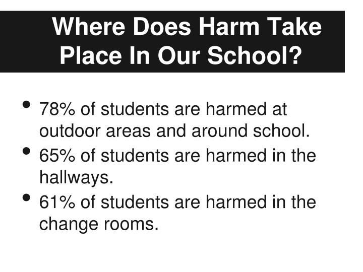 Where Does Harm Take Place In Our School?