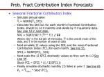 prob fract contribution index forecasts