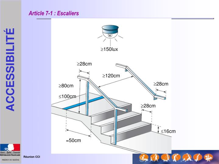 Article 7-1 : Escaliers