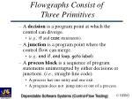 flowgraphs consist of three primitives