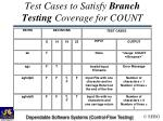 test cases to satisfy branch testing coverage for count