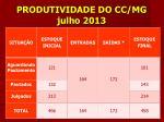 produtividade do cc mg julho 2013
