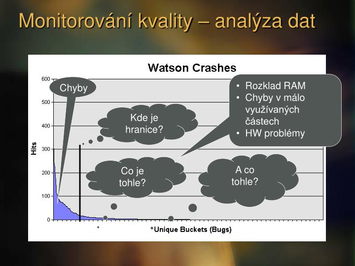 Monitorování kvality – analýza dat