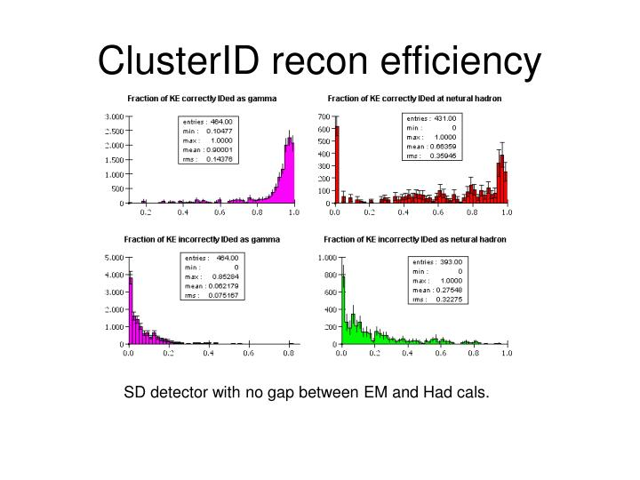 ClusterID recon efficiency