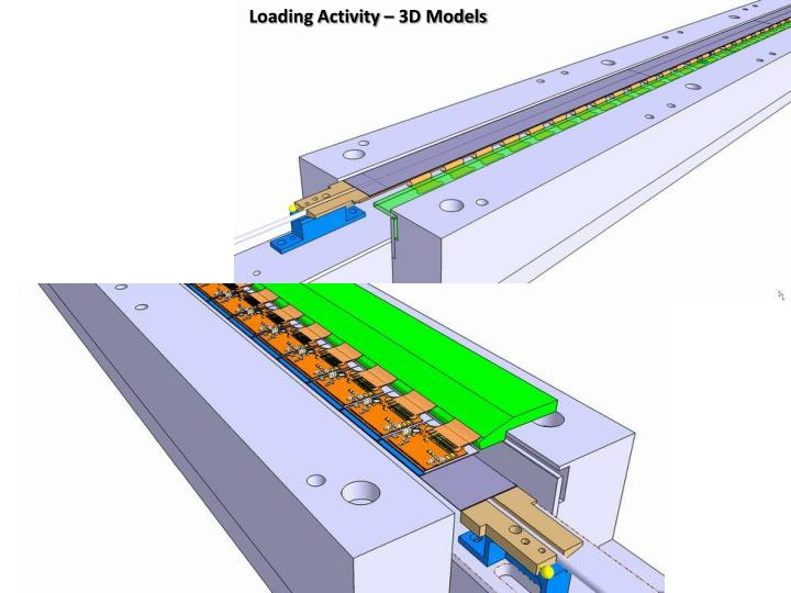 Loading Activity – 3D Models