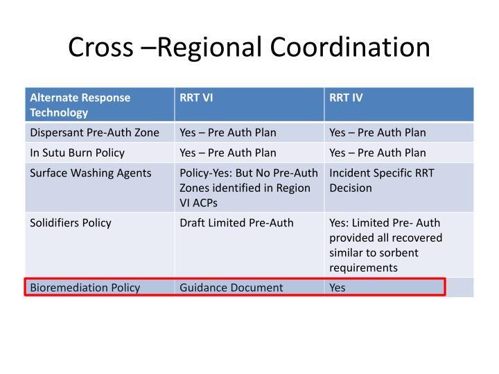 Cross –Regional Coordination