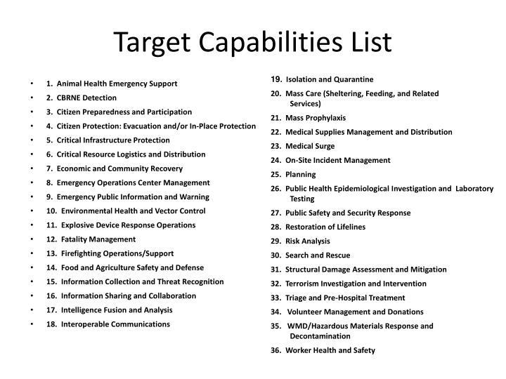 Target Capabilities List