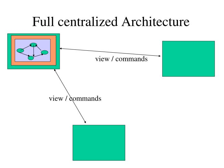 Full centralized Architecture