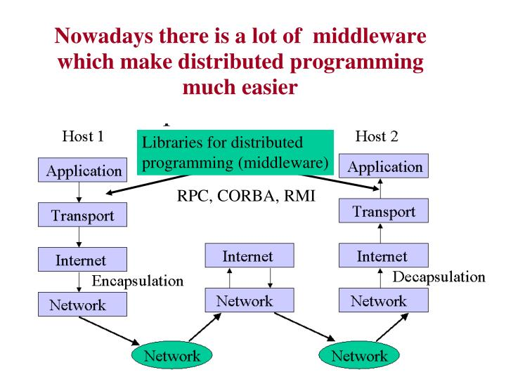 Libraries for distributed