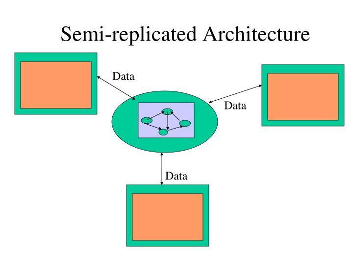 Semi-replicated Architecture